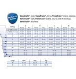 Bauerfeind VenoTrain Micro AG Groin Stocking
