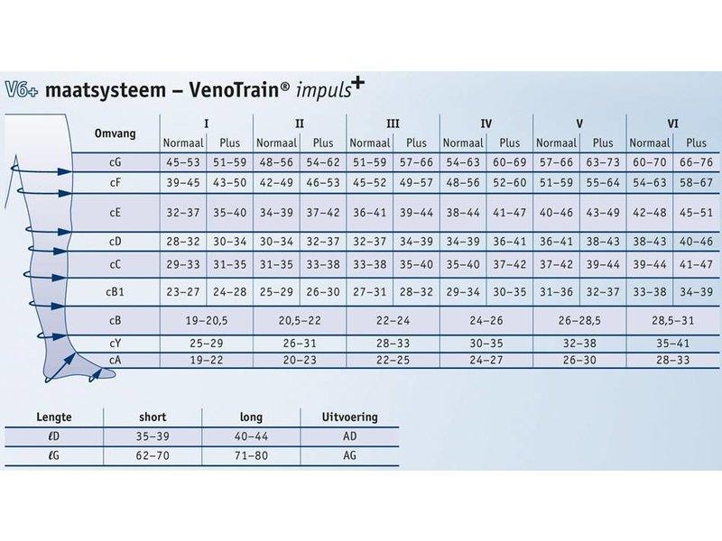 Bauerfeind VenoTrain Impuls+ AD Wadenstrumpf