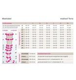 Mediven Forte AG Schenkelstrumpf