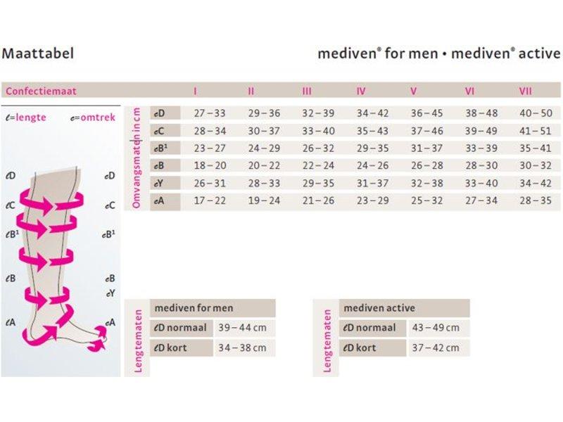 Mediven Active AD Wadenstrumpf