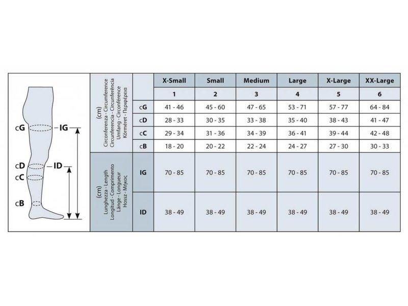 Sanyleg Therapeutische Schenkelstrümpfe AG, CCL1