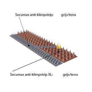 Secu Secumax Anti-klimstrip + XL