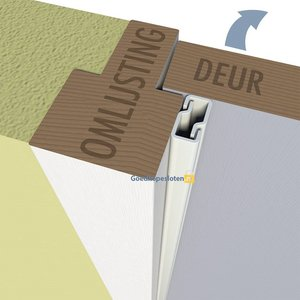 Secu Secustrip type 2 twin plus skg** voor de voordeur