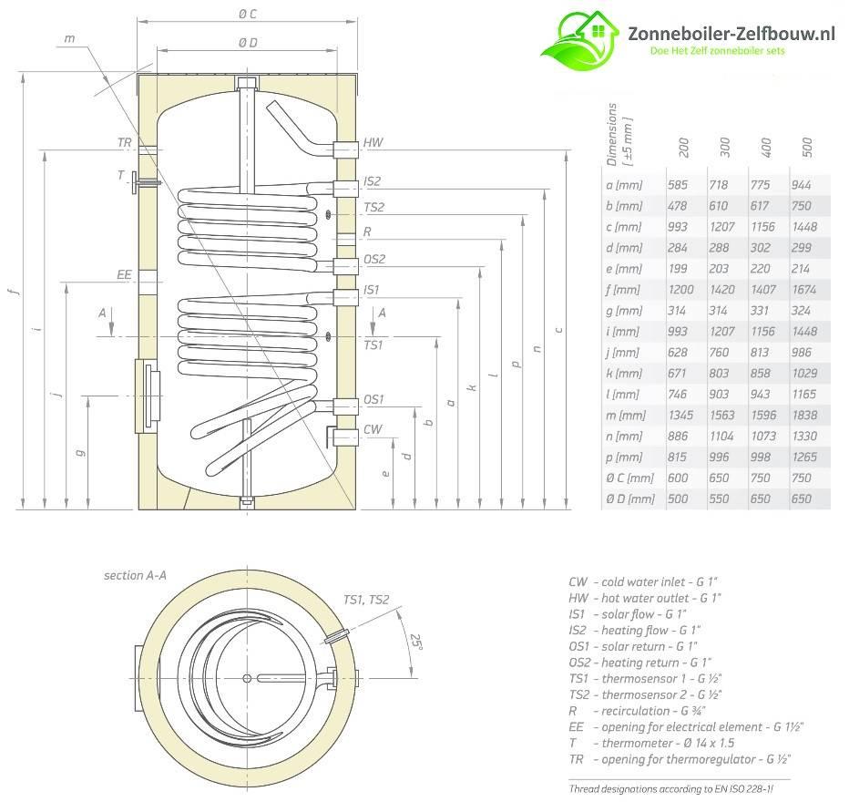 Buffervat 300 Liter, indirect gestookt, geschikt als zonneboiler buffervat, met 2 warmtewisselaars