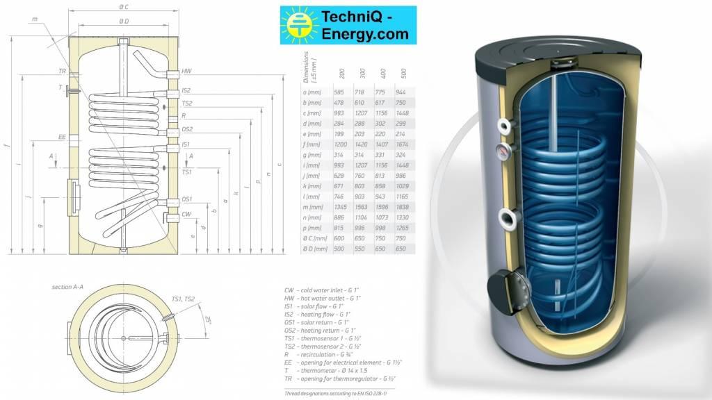 TechniQ-Energy 200L zonneboiler set (24HP) met (vloer)verwarming- en tapwaterondersteuning