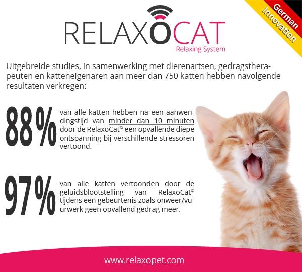 Resultaat Studie RelaxoCat