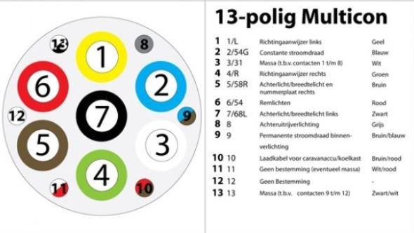 7 Polige Stekker Ombouwen Naar 13 Polig Schema.Aansluiten Multicon West 13 Polis Ipv 7 Caravan Forum Nl