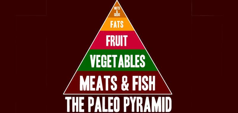 voeding en dieet echt susteren