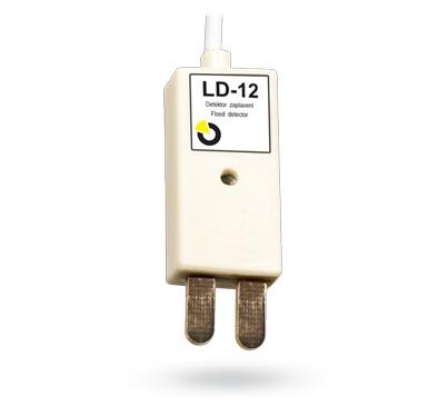Waterlogging detector