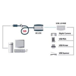 Aten Actieve USB 2.0 Verlengkabel A Male - A Female 5.00 m Grijs