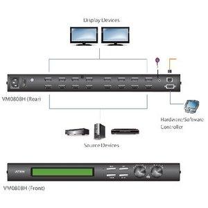 Aten HDMI Matrix 8x HDMI-Ingang + RS232 Female - 8x HDMI-Uitgang Zwart