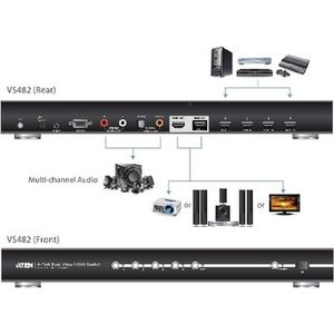 Aten HDMI Schakelaar 4x HDMI-Ingang + RS232 Female - 2x HDMI-Uitgang + 3x RCA Female + TosLink Female Zwart