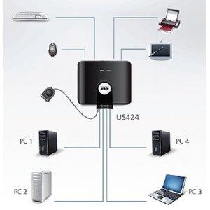 Aten 4-poorts USB 2.0-switch voor randapparatuur
