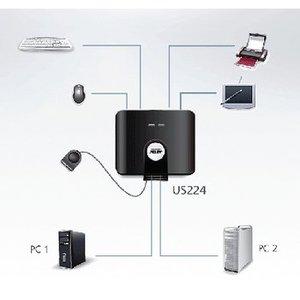 Aten 2-poorts USB 2.0-switch voor randapparatuur