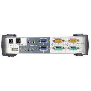 Aten KVM switch dual view 2-port VGA USB