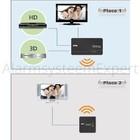 Aten HDMI Repeater 2x HDMI-Ingang - HDMI-Uitgang Zwart