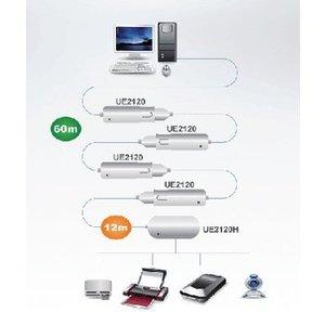 Aten 4 Poorten Hub USB 2.0 Verlenger Wit