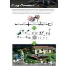 Easy Connect Stroomkabel H07RN-F 2 x 1.50 mm² 0.5 m Zwart
