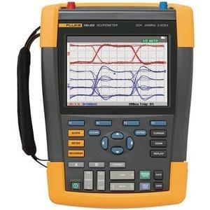 Fluke Handheld Oscilloscope ScopeMeter 2x100 MHz 1.25 GS/s