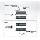 Aten HDMI HDBaseT Lite Verlenger 40 m