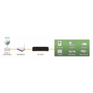 Edimax Netwerk Schakelaar 10/100 Mbit 16 Poorten