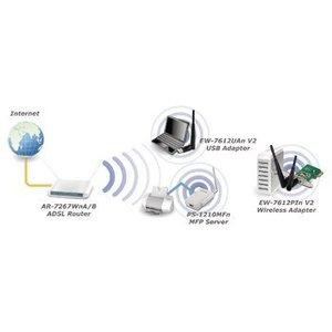 Edimax Draadloze Interface kaart N300 2.4 GHz