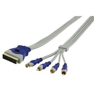 HQ SCART Kabel SCART Male - 3x RCA Male + S-Video Male 2.50 m Grijs