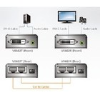 Aten DVI / Audio Cat5 Verlenger 60 m