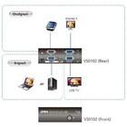 Aten 2-Poorts With Audio Support VGA-Splitter Zwart