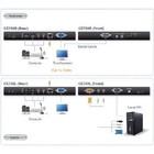 Aten VGA / USB / Audio Cat5 Verlenger 200 m