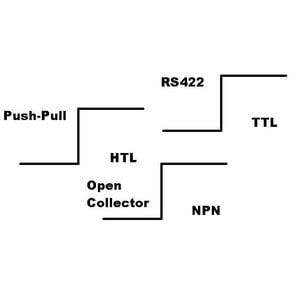 kuebler kih40 sendix base encoder incremental comp kubler kih40 incremental encoder, hollow shaft �8mm or �1 4inch kubler encoder wiring diagram at soozxer.org