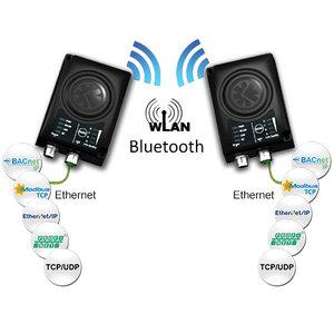 Anybus Wireless Bridge II