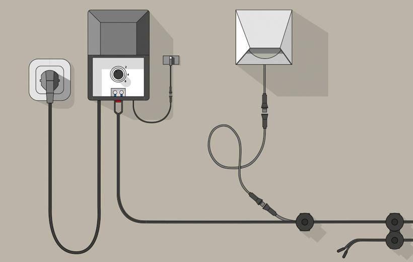 In-Lite buitenverlichting CBL-EXT CORD 3MTR