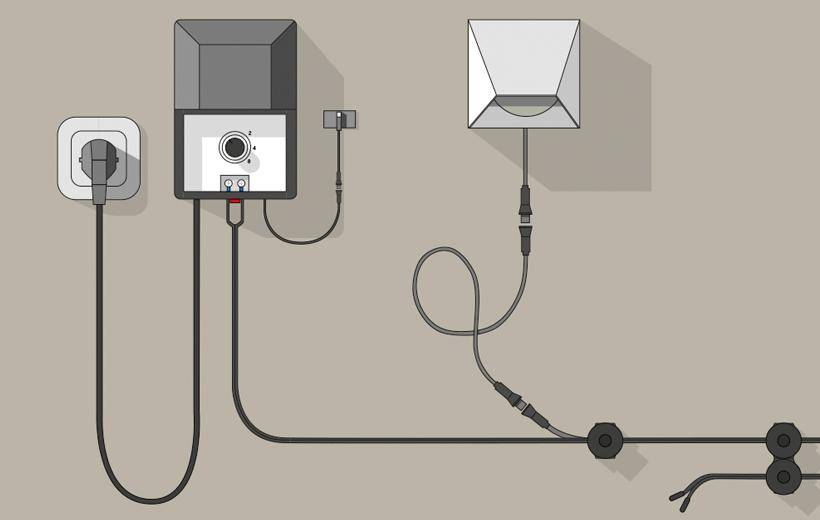 In-Lite buitenverlichting CABLE CAP STANDAARD (20ST)