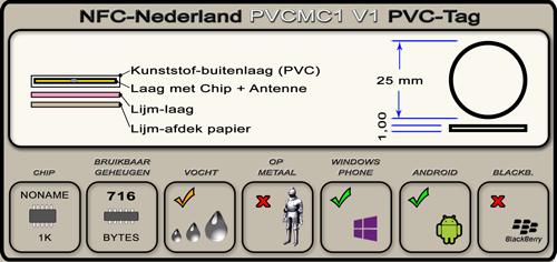 Gegevens PVCMC1 V1 NFC PVC tag