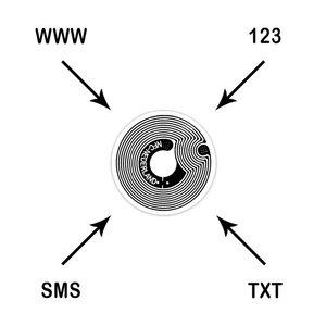 Programmeren van NFC-tags met variabele of vaste gegevens  op bestelling