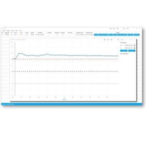 NFC-Temperatuur logger. Blulog TLDL-111,single use ca. 36 dag - SAMPLE