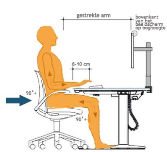 ergonomie ergotopics. Black Bedroom Furniture Sets. Home Design Ideas