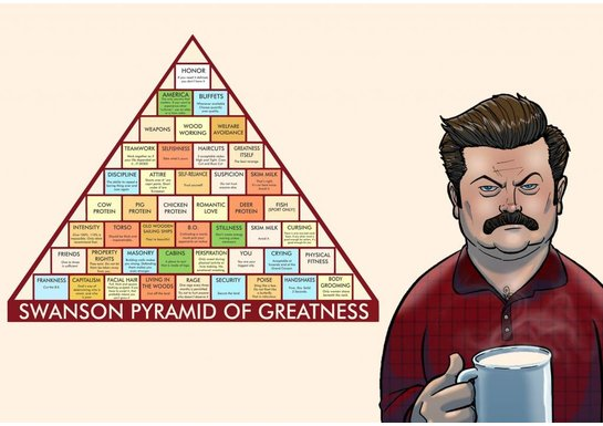 picture about Ron Swanson Pyramid of Greatness Printable Version known as Ron Swanson Pyramid Of Greatness Printable Edition