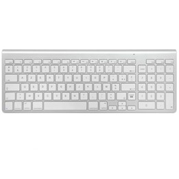 Talen toetsenbord