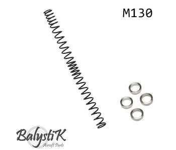 Balystik PTW Spring M130, incl. adjustment ringen