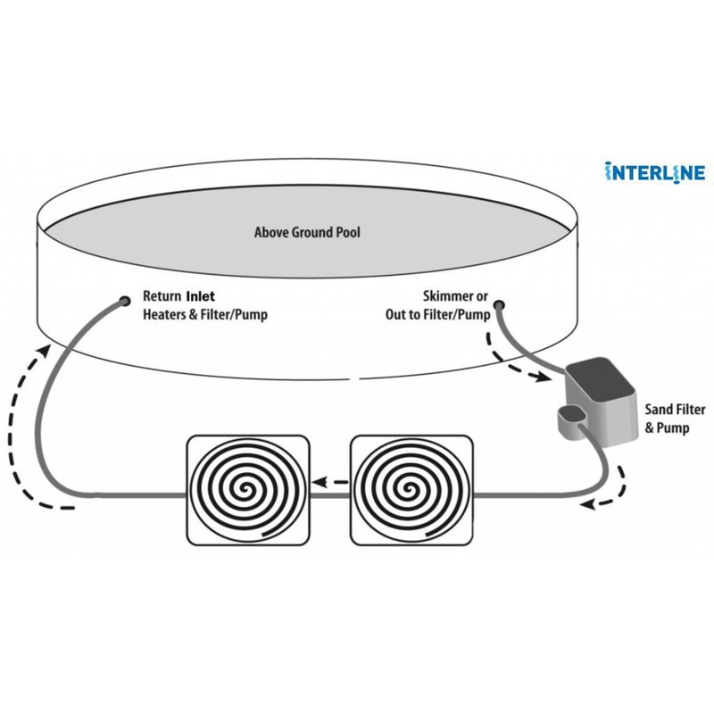 Interline Solarbol zwembadverwarming op zonne-energie Solarheater Dome 9 liter