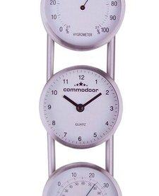 Wandklok thermo/hygro (38x9cm)
