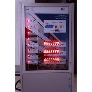 GA-1583vi, Werbestehle mit Cluster-LEDs