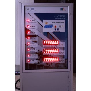 GA-1583vi_WS cluster, vitrine with LED cluster