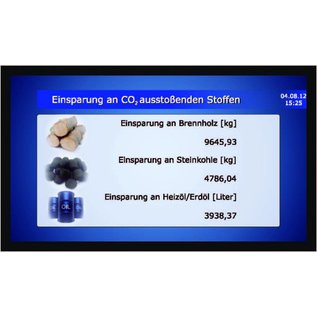 GA-LCD Monitor Set without monitor - Set Basic for Solarlog, Webbox, Clustercontroller, Fronius Symo - Copy