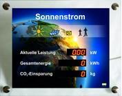 Solar - Energy - INDOOR