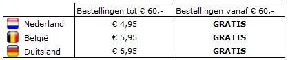 Gastis verzending boven 60 Euro