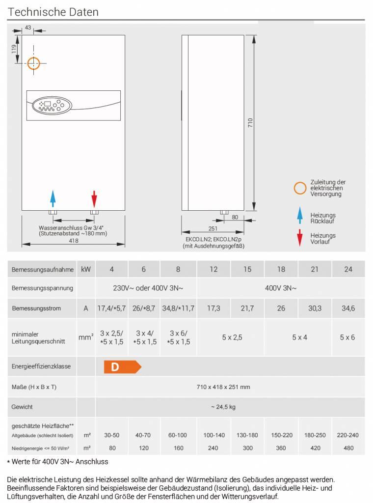 Elektrischer Heizkessel EKCO.LN2 24 kW Elektro-Zentralheizung ...