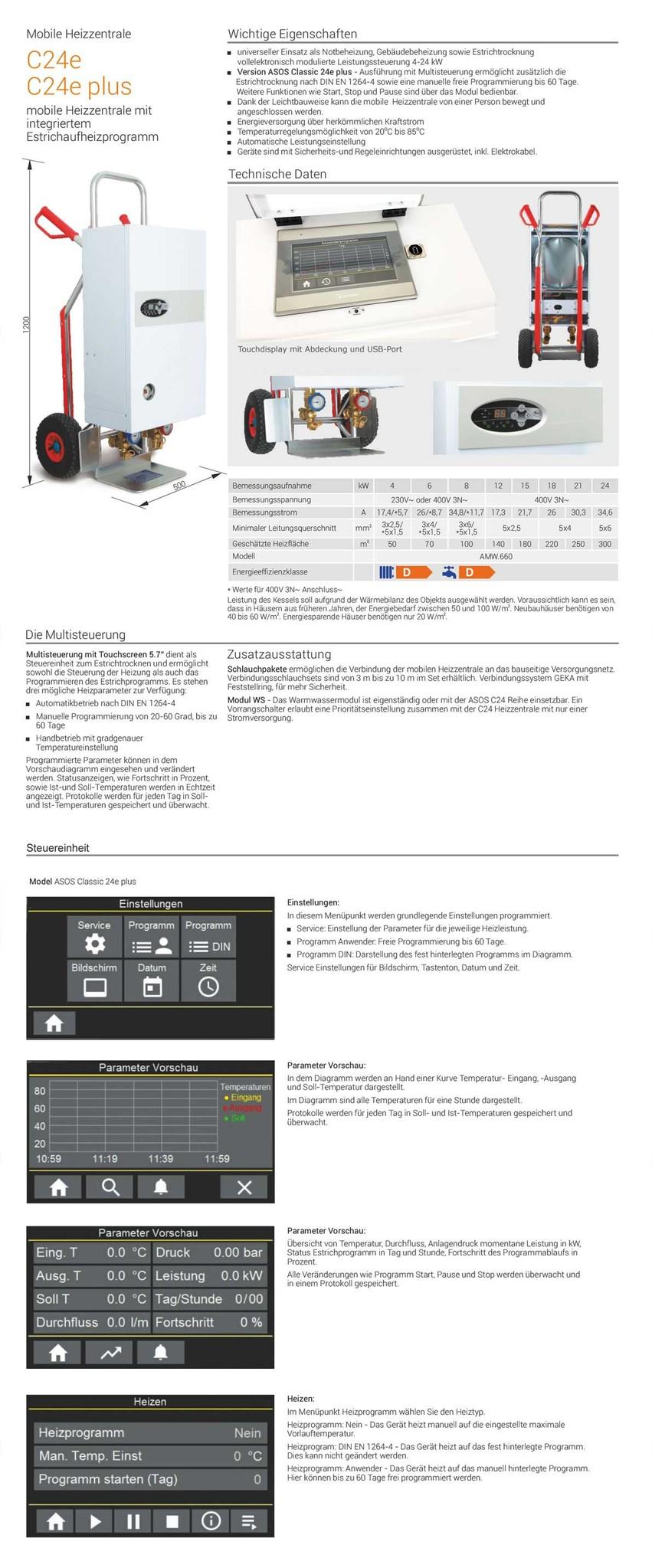 Datenblatt Mobile Heizzentrale C24eplus